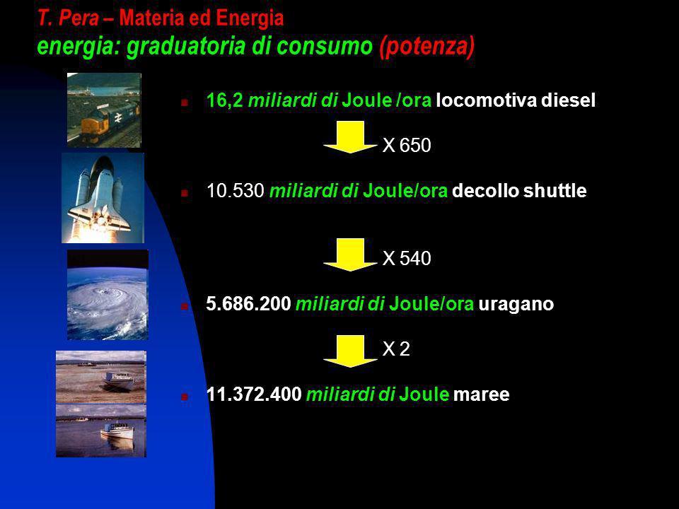 T. Pera – Materia ed Energia energia: graduatoria di consumo (potenza) 16,2 miliardi di Joule /ora locomotiva diesel X 650 10.530 miliardi di Joule/or