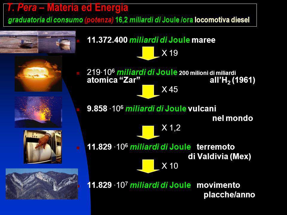 T. Pera – Materia ed Energia graduatoria di consumo (potenza) 16,2 miliardi di Joule /ora locomotiva diesel 11.372.400 miliardi di Joule maree X 19 21