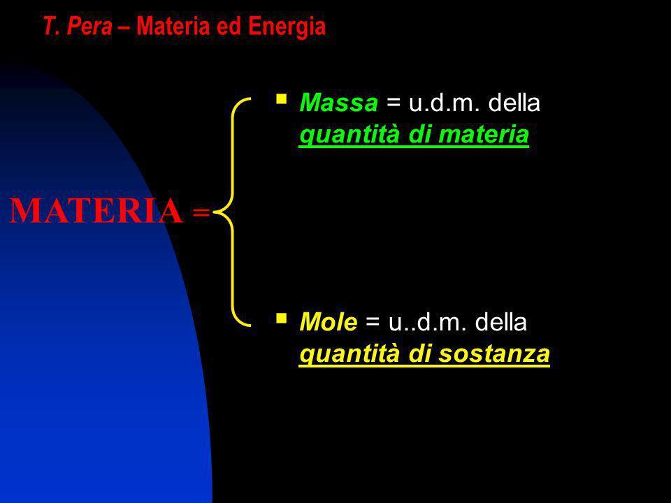 T. Pera – Materia ed Energia Massa = u.d.m. della quantità di materia Mole = u..d.m. della quantità di sostanza MATERIA =