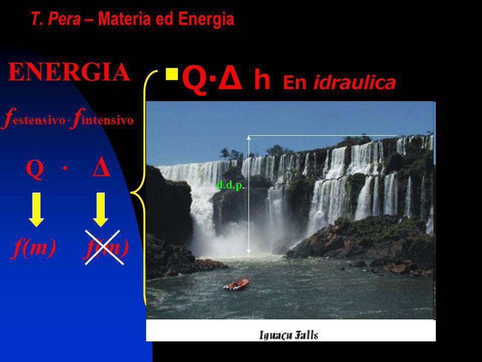 T. Pera – Materia ed Energia Q·Δ h En idraulica Q·Δ t En termica Q·Δ V En elettrica Q·Δ μ En magnetica Q f ·Δ s En meccanica Q·Δ μ 0 En chimica ENERGI