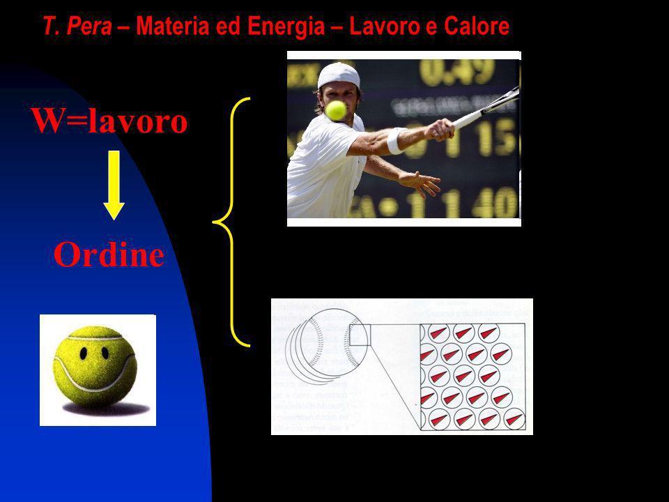 T. Pera – Materia ed Energia – Lavoro e Calore W=lavoro Ordine