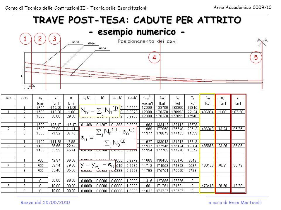 TRAVE POST-TESA: CADUTE PER ATTRITO - esempio numerico - Corso di Tecnica delle Costruzioni II - Teoria delle Esercitazioni Anno Accademico 2009/10 a