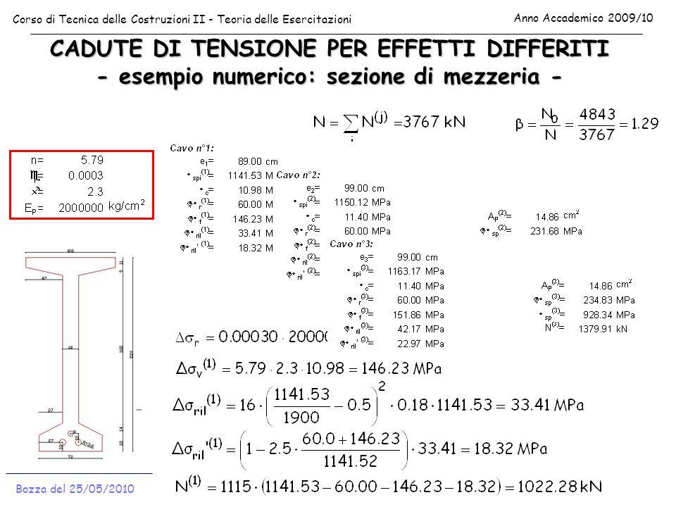CADUTE DI TENSIONE PER EFFETTI DIFFERITI - esempio numerico: sezione di mezzeria - Corso di Tecnica delle Costruzioni II - Teoria delle Esercitazioni