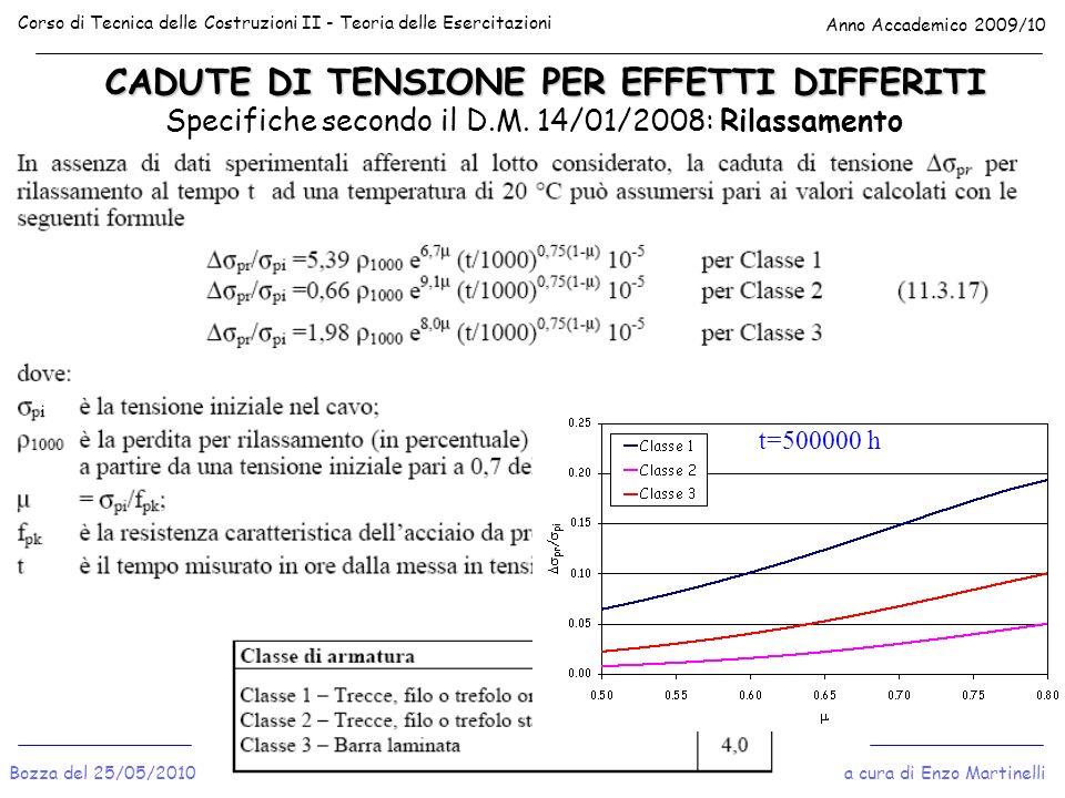 CADUTE DI TENSIONE PER EFFETTI DIFFERITI Corso di Tecnica delle Costruzioni II - Teoria delle Esercitazioni Anno Accademico 2009/10 a cura di Enzo Mar