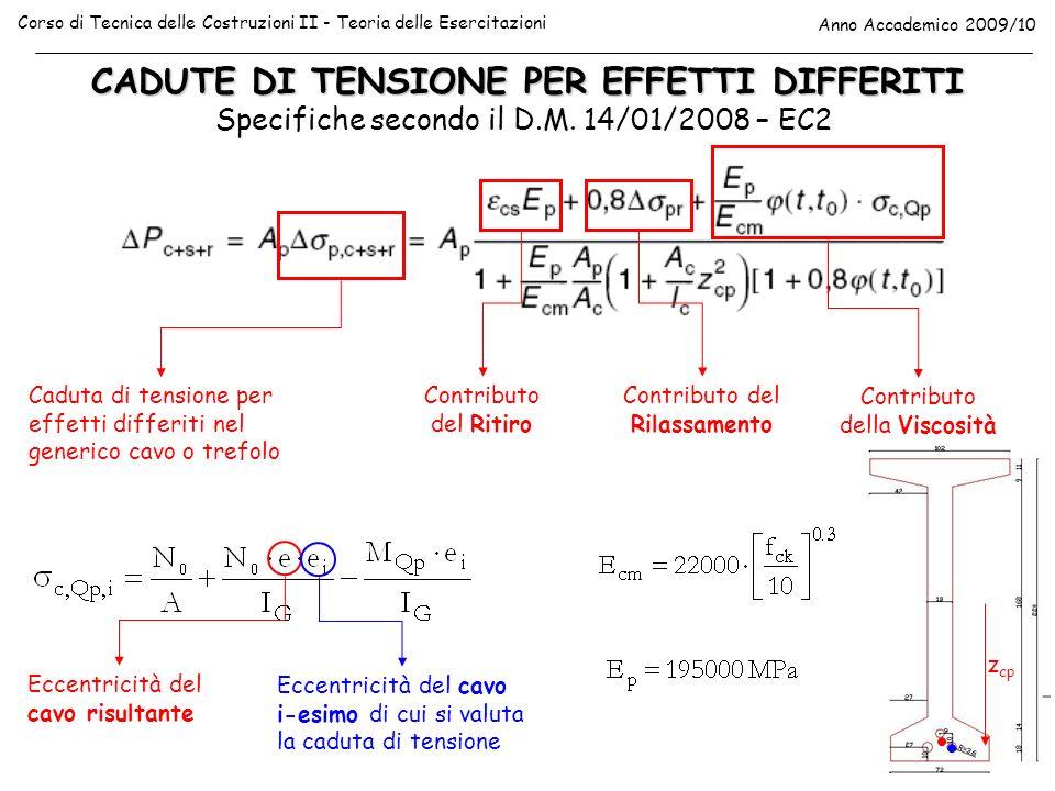 CADUTE DI TENSIONE PER EFFETTI DIFFERITI Corso di Tecnica delle Costruzioni II - Teoria delle Esercitazioni Anno Accademico 2009/10 Specifiche secondo