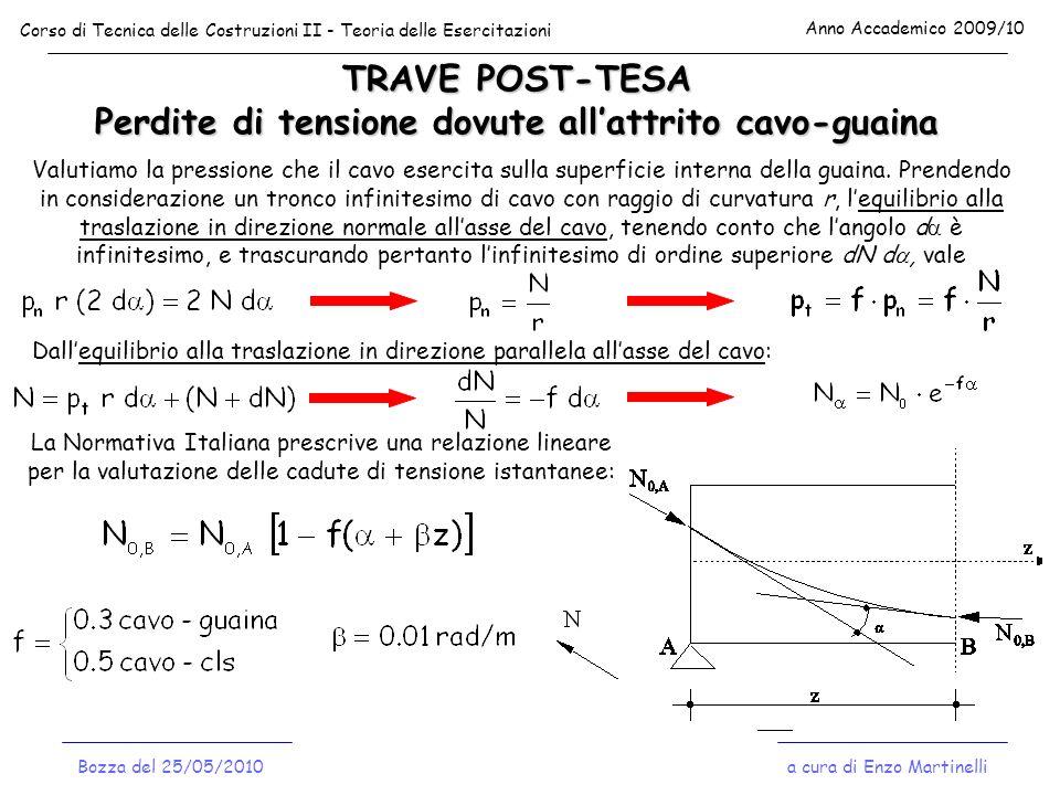 TRAVE POST-TESA Perdite di tensione per attrito: formula EC2 Corso di Tecnica delle Costruzioni II - Teoria delle Esercitazioni Anno Accademico 2009/10 P max x P max - P rad/m