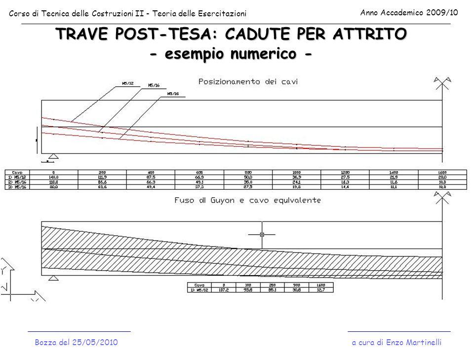 TRAVE POST-TESA: CADUTE PER ATTRITO - esempio numerico - Corso di Tecnica delle Costruzioni II - Teoria delle Esercitazioni Anno Accademico 2009/10 a cura di Enzo MartinelliBozza del 25/05/2010 123 45 N 0,i