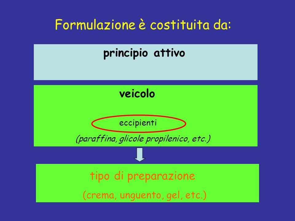 principio attivo tipo di preparazione (crema, unguento, gel, etc.) veicolo eccipienti (paraffina, glicole propilenico, etc.) Formulazione è costituita