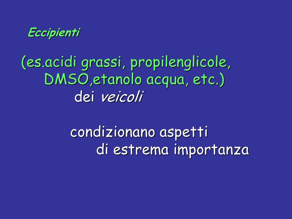 Eccipienti Eccipienti (es.acidi grassi, propilenglicole, (es.acidi grassi, propilenglicole, DMSO,etanolo acqua, etc.) DMSO,etanolo acqua, etc.) dei ve
