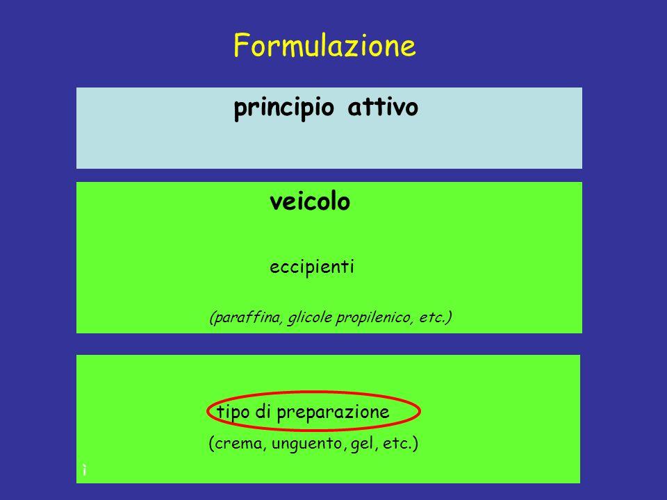 principio attivo tipo di preparazione (crema, unguento, gel, etc.) ì veicolo eccipienti (paraffina, glicole propilenico, etc.) Formulazione