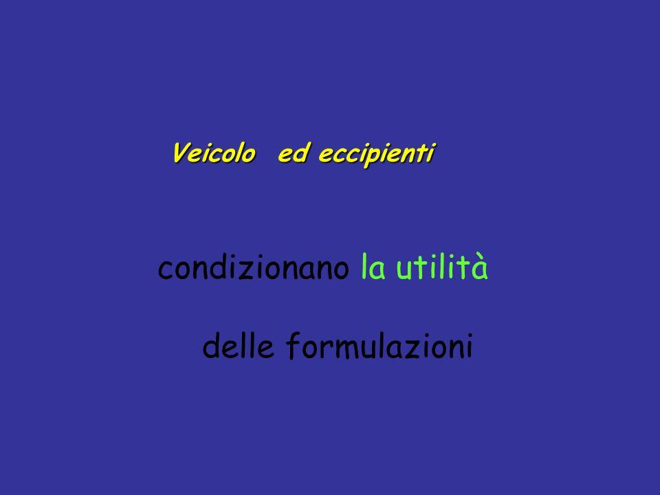 Veicolo ed eccipienti Veicolo ed eccipienti condizionano la utilità delle formulazioni