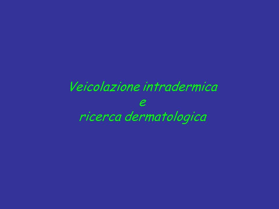 Veicolazione intradermica e ricerca dermatologica
