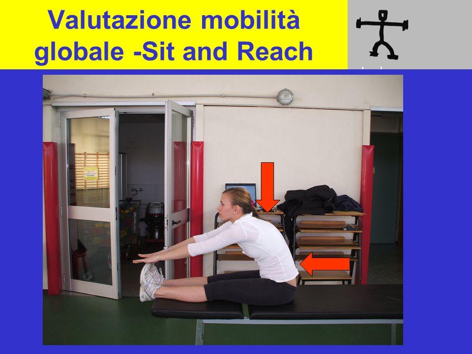 Valutazione mobilità globale -Sit and Reach