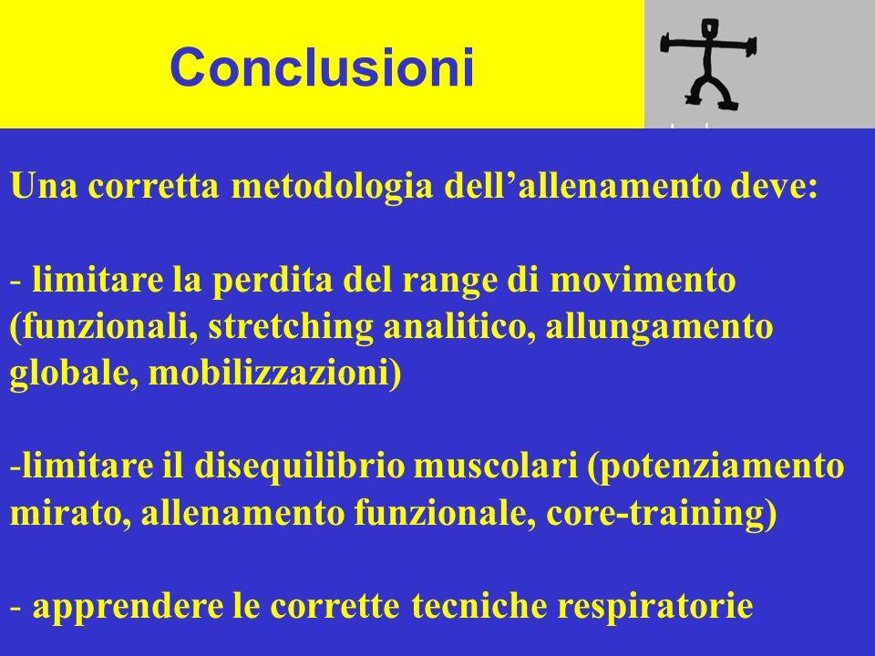 Conclusioni Una corretta metodologia dellallenamento deve: - limitare la perdita del range di movimento (funzionali, stretching analitico, allungament