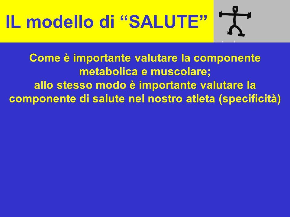 IL modello di SALUTE Come è importante valutare la componente metabolica e muscolare; allo stesso modo è importante valutare la componente di salute n