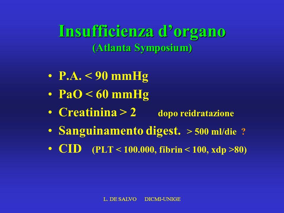 L. DE SALVO DICMI-UNIGE Insufficienza dorgano (Atlanta Symposium) P.A. < 90 mmHg PaO < 60 mmHg Creatinina > 2 dopo reidratazione Sanguinamento digest.