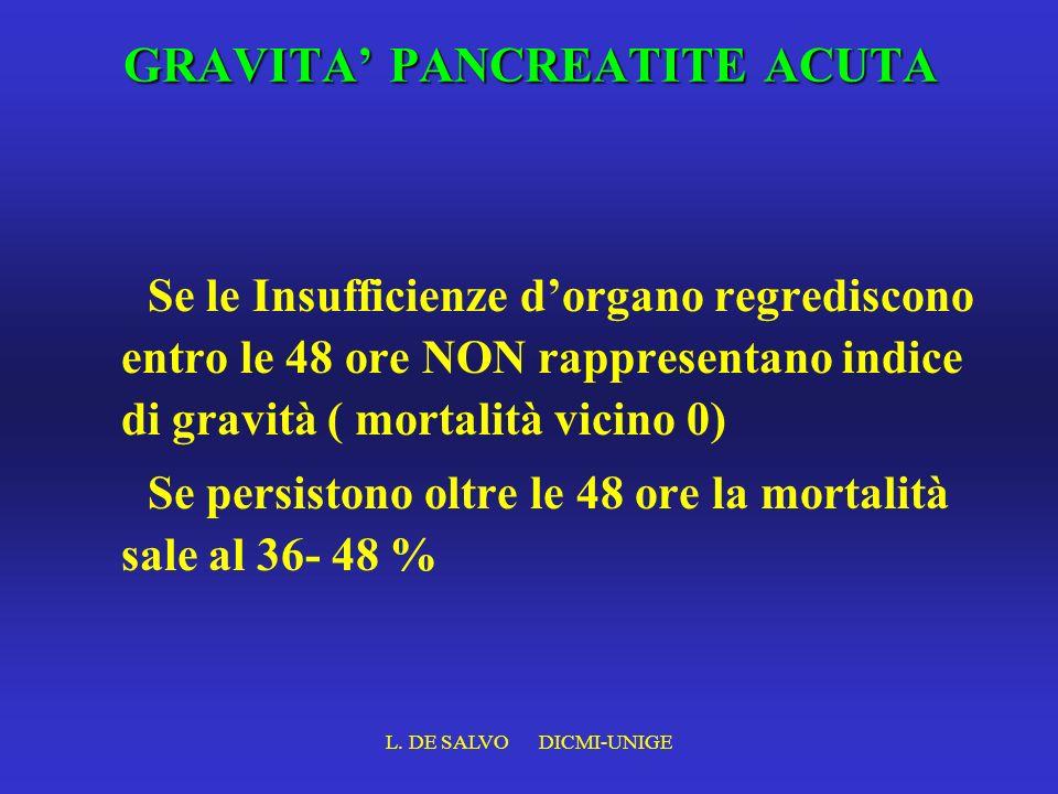 L. DE SALVO DICMI-UNIGE GRAVITA PANCREATITE ACUTA Se le Insufficienze dorgano regrediscono entro le 48 ore NON rappresentano indice di gravità ( morta