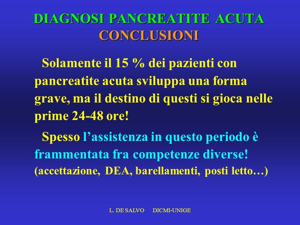 L. DE SALVO DICMI-UNIGE DIAGNOSI PANCREATITE ACUTA CONCLUSIONI Solamente il 15 % dei pazienti con pancreatite acuta sviluppa una forma grave, ma il de