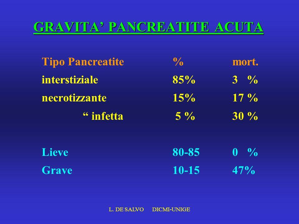L. DE SALVO DICMI-UNIGE GRAVITA PANCREATITE ACUTA Tipo Pancreatite %mort. interstiziale85%3 % necrotizzante15%17 % infetta 5 %30 % Lieve80-850 % Grave