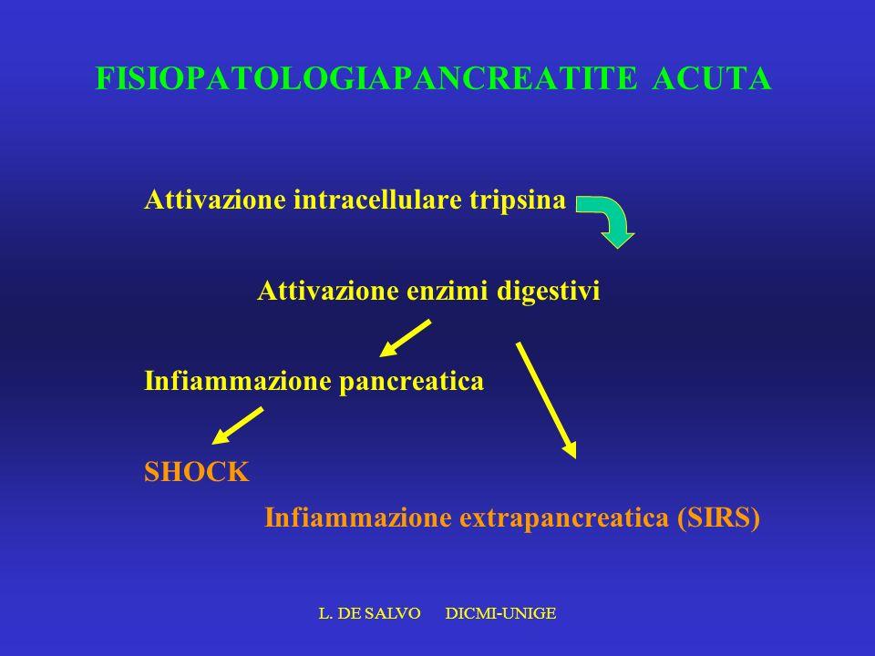 L. DE SALVO DICMI-UNIGE FISIOPATOLOGIAPANCREATITE ACUTA Attivazione intracellulare tripsina Attivazione enzimi digestivi Infiammazione pancreatica SHO