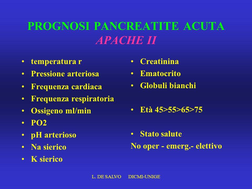 L. DE SALVO DICMI-UNIGE PROGNOSI PANCREATITE ACUTA APACHE II temperatura r Pressione arteriosa Frequenza cardiaca Frequenza respiratoria Ossigeno ml/m