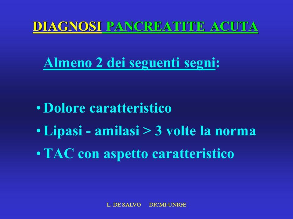 L. DE SALVO DICMI-UNIGE DIAGNOSI PANCREATITE ACUTA Almeno 2 dei seguenti segni: Dolore caratteristico Lipasi - amilasi > 3 volte la norma TAC con aspe