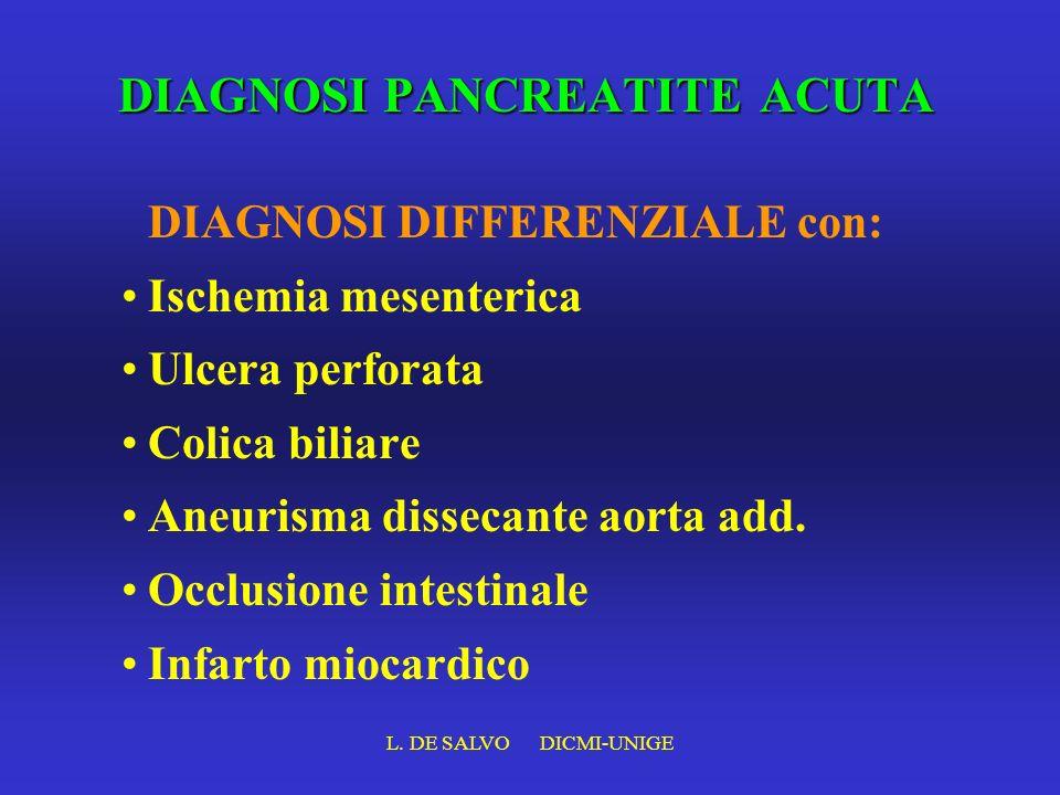 L. DE SALVO DICMI-UNIGE DIAGNOSI PANCREATITE ACUTA DIAGNOSI DIFFERENZIALE con: Ischemia mesenterica Ulcera perforata Colica biliare Aneurisma dissecan