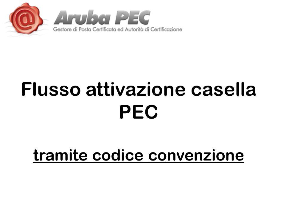 Flusso attivazione casella PEC tramite codice convenzione