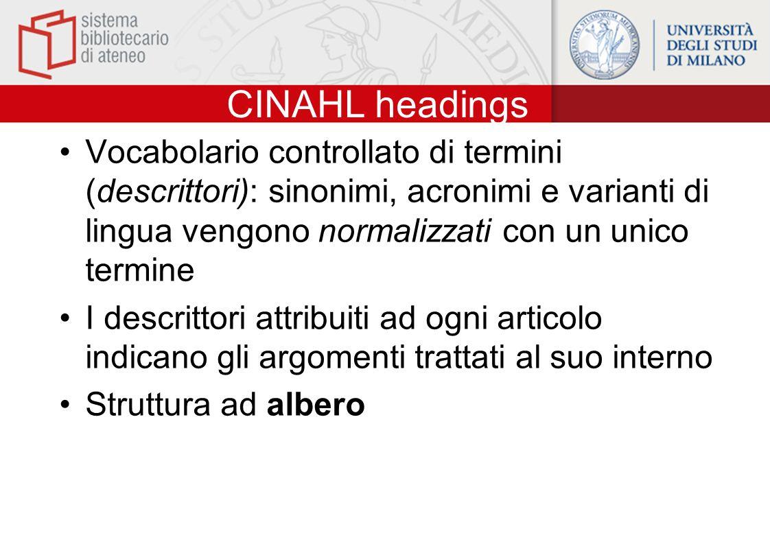 CINAHL headings Vocabolario controllato di termini (descrittori): sinonimi, acronimi e varianti di lingua vengono normalizzati con un unico termine I