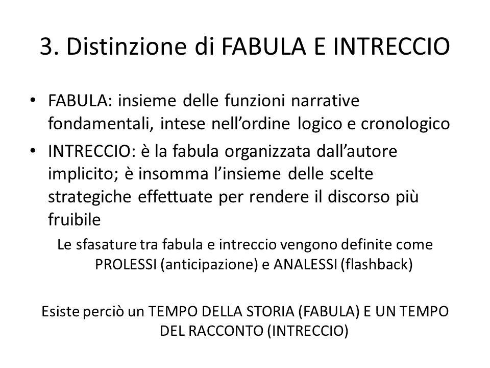 3. Distinzione di FABULA E INTRECCIO FABULA: insieme delle funzioni narrative fondamentali, intese nellordine logico e cronologico INTRECCIO: è la fab