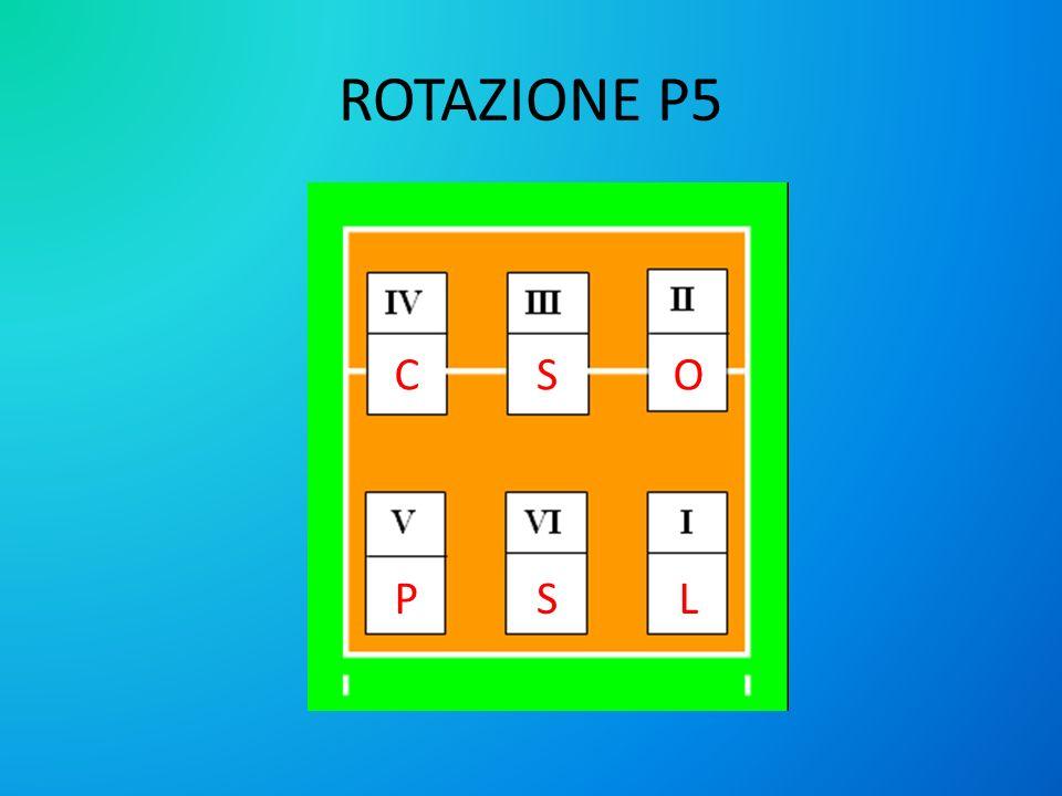 ROTAZIONE P5 CS SP O L