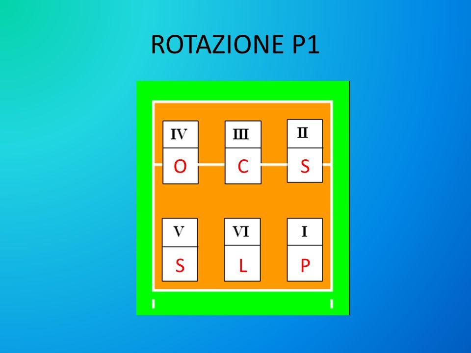 ROTAZIONE P1 OC LS S P