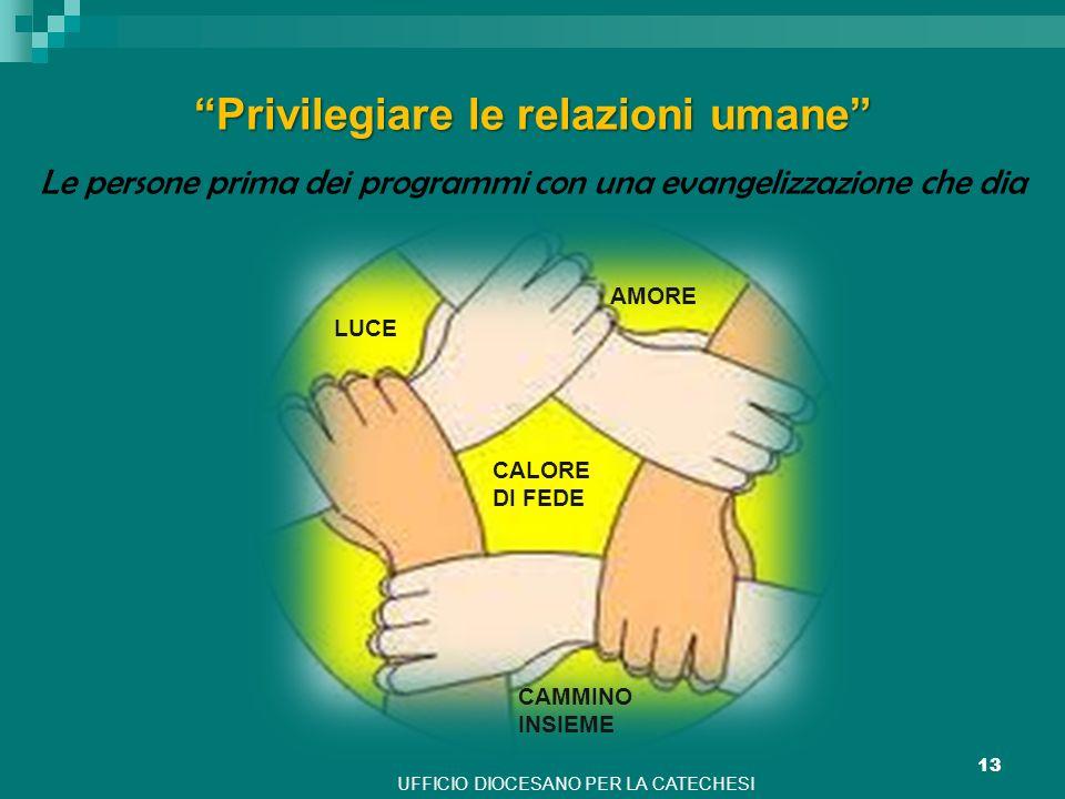 UFFICIO DIOCESANO PER LA CATECHESI 13 Privilegiare le relazioni umane Le persone prima dei programmi con una evangelizzazione che dia AMORE LUCE CALOR