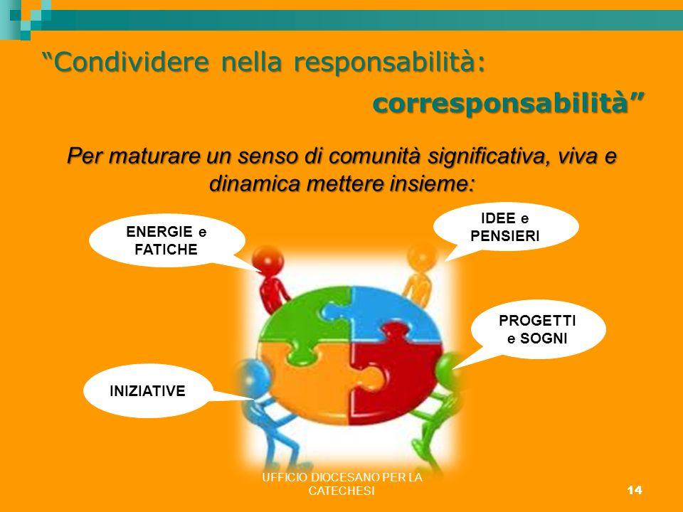 UFFICIO DIOCESANO PER LA CATECHESI14 Condividere nella responsabilità: Condividere nella responsabilità: corresponsabilità corresponsabilità IDEE e PE