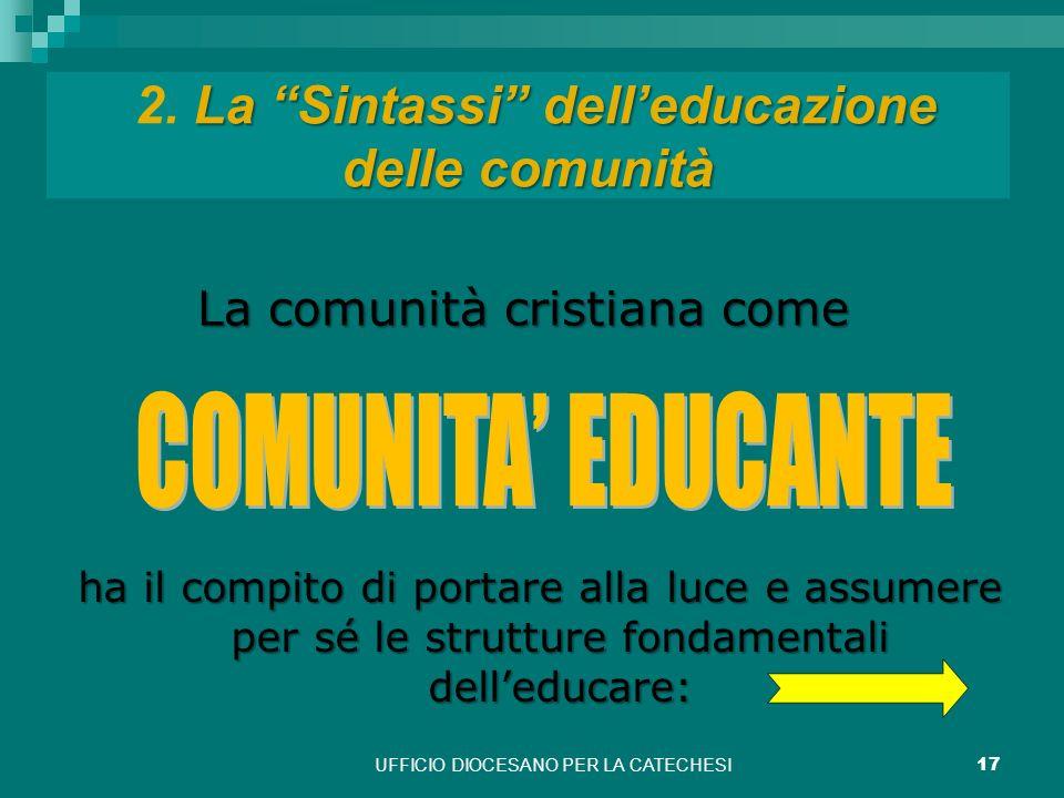 Educazione è PAROLA che suscita la passione per la verità e il bene; Educazione è PAROLA che suscita la passione per la verità e il bene; Educazione è RELAZIONE che accoglie, che accetta il legame; Educazione è RELAZIONE che accoglie, che accetta il legame; Educazione è FIDUCIA che fa scoprire, che responsabilizza e coinvolge; Educazione è FIDUCIA che fa scoprire, che responsabilizza e coinvolge; Educazione è ASCOLTO e DIALOGO allinterno di un rapporto di benevolenza; Educazione è ASCOLTO e DIALOGO allinterno di un rapporto di benevolenza; Educazione è AUTORITÀ come energia buona che sostiene nella crescita.
