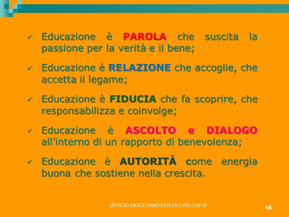 Educazione è PAROLA che suscita la passione per la verità e il bene; Educazione è PAROLA che suscita la passione per la verità e il bene; Educazione è