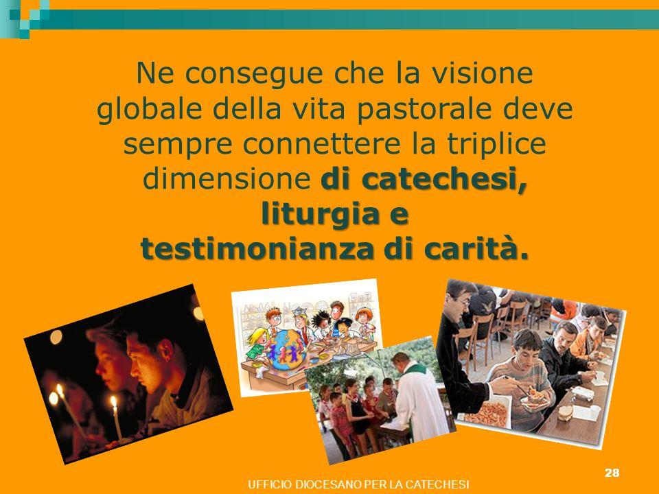 UFFICIO DIOCESANO PER LA CATECHESI 28 di catechesi, Ne consegue che la visione globale della vita pastorale deve sempre connettere la triplice dimensi