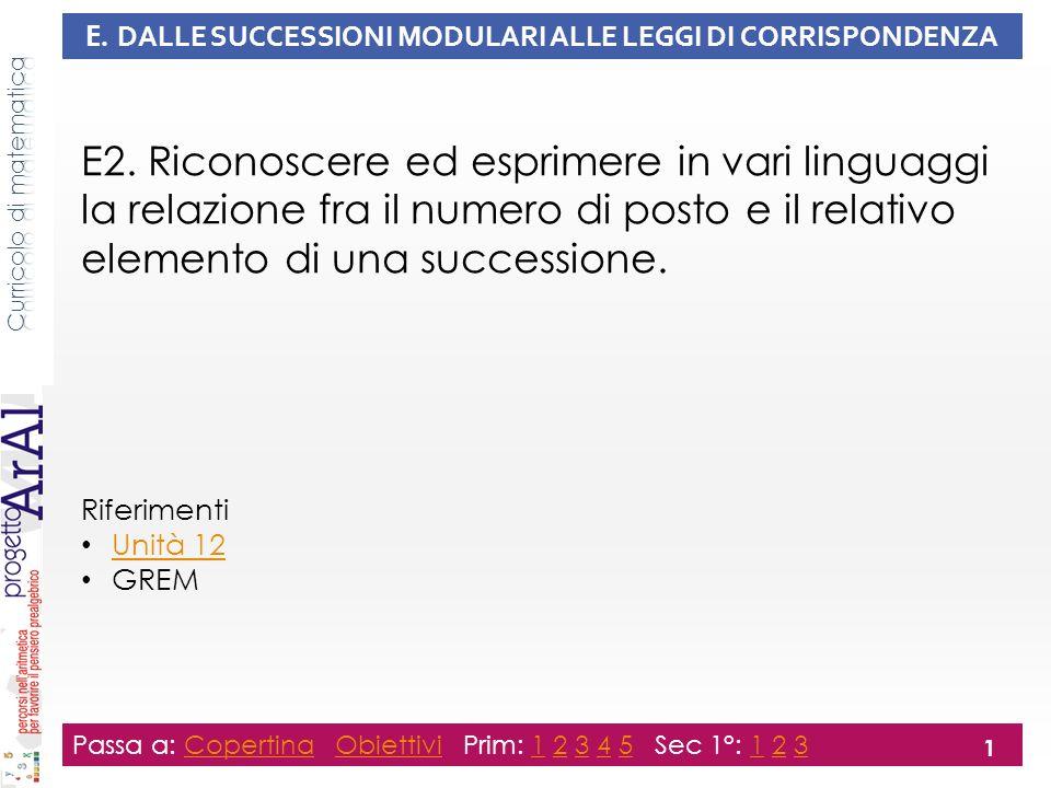 E. DALLE SUCCESSIONI MODULARI ALLE LEGGI DI CORRISPONDENZA E2.