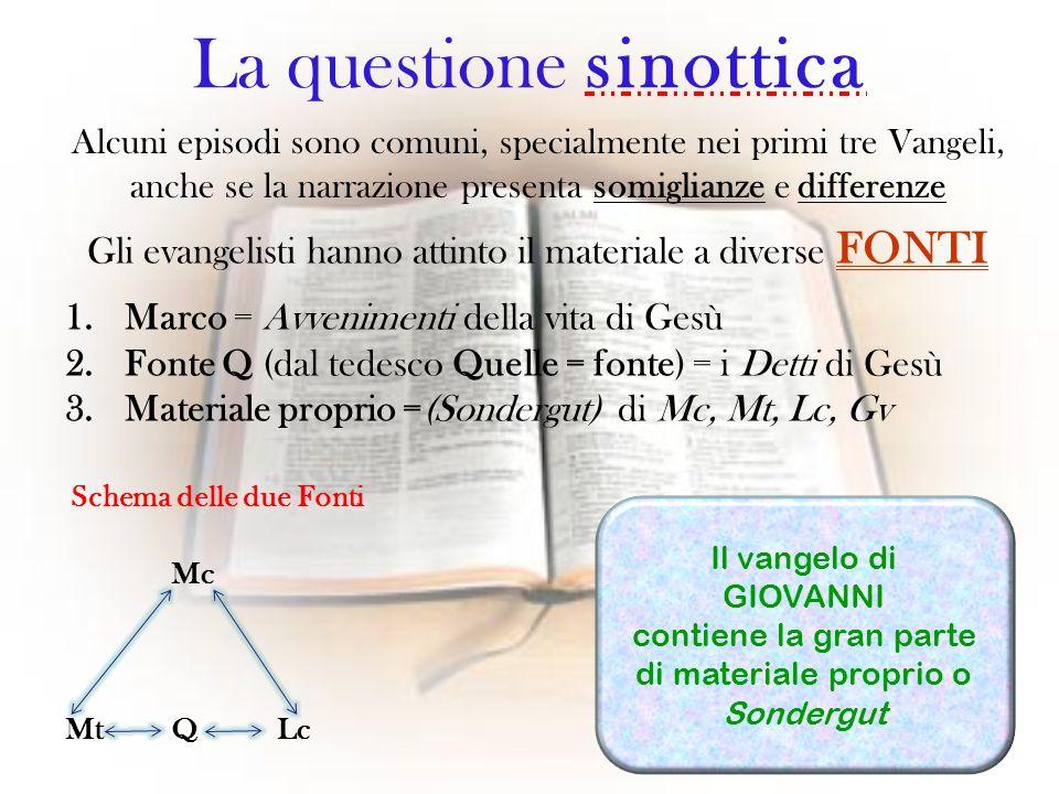 La questione sinottica Gli evangelisti hanno attinto il materiale a diverse FONTI Alcuni episodi sono comuni, specialmente nei primi tre Vangeli, anch