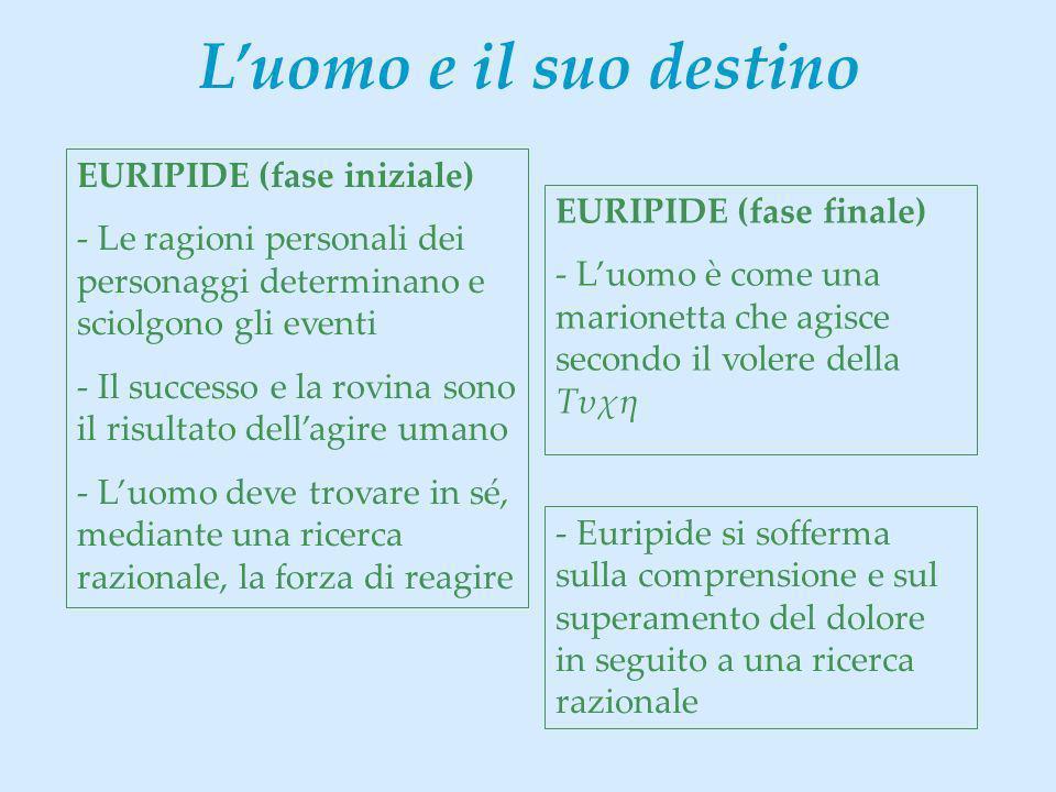 Luomo e il suo destino EURIPIDE (fase iniziale) - Le ragioni personali dei personaggi determinano e sciolgono gli eventi - Il successo e la rovina son