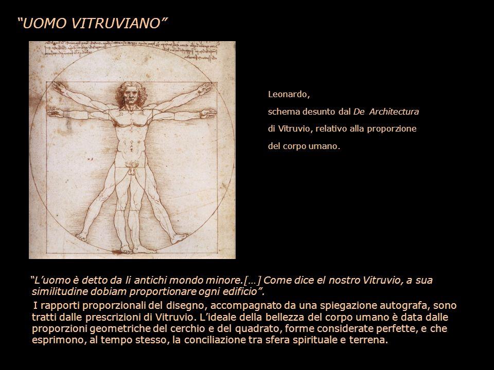 UOMO VITRUVIANO Leonardo, schema desunto dal De Architectura di Vitruvio, relativo alla proporzione del corpo umano. Luomo è detto da li antichi mondo
