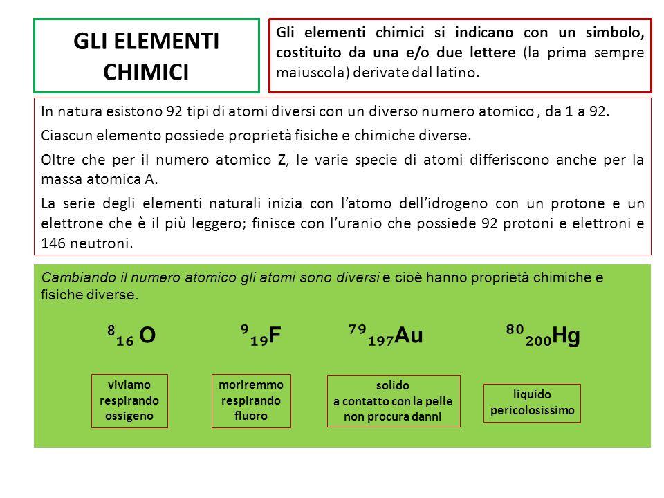 GLI ELEMENTI CHIMICI In natura esistono 92 tipi di atomi diversi con un diverso numero atomico, da 1 a 92. Ciascun elemento possiede proprietà fisiche
