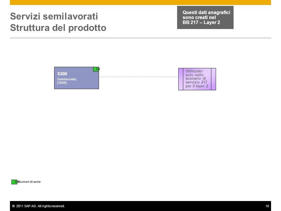 ©2011 SAP AG. All rights reserved.10 Servizi semilavorati Struttura del prodotto S300 Semilavorato, (SEMI) Questi dati anagrafici sono creati nel BB 2