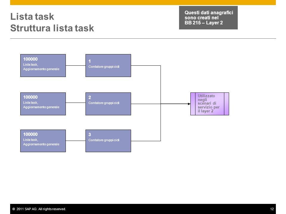 ©2011 SAP AG. All rights reserved.12 Lista task Struttura lista task 100000 Lista task, Aggiornamento generale Questi dati anagrafici sono creati nel