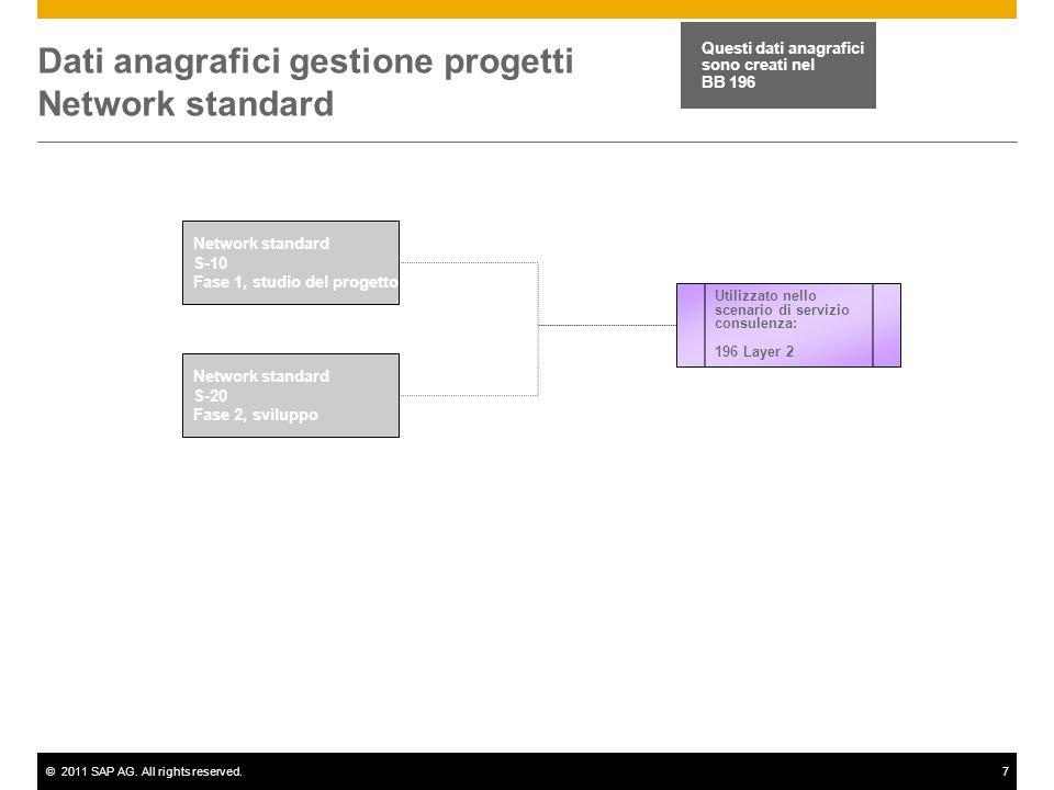©2011 SAP AG. All rights reserved.7 Dati anagrafici gestione progetti Network standard Network standard S-10 Fase 1, studio del progetto Network stand
