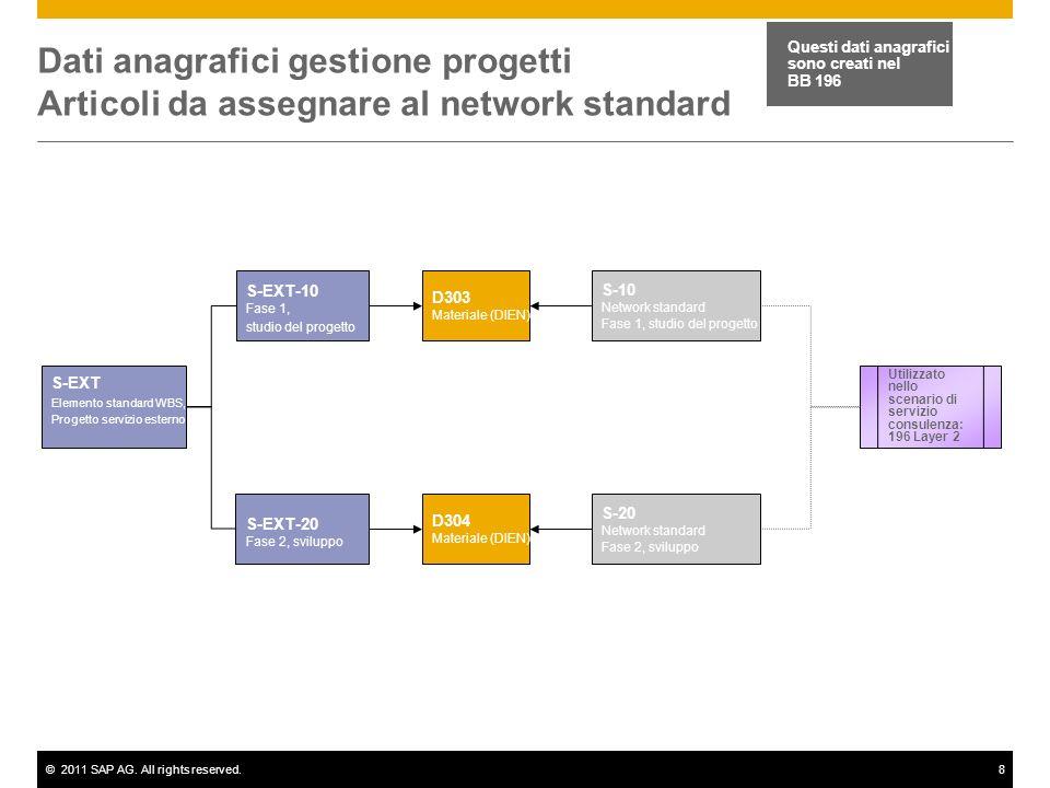 ©2011 SAP AG. All rights reserved.8 Dati anagrafici gestione progetti Articoli da assegnare al network standard S-EXT Elemento standard WBS, Progetto
