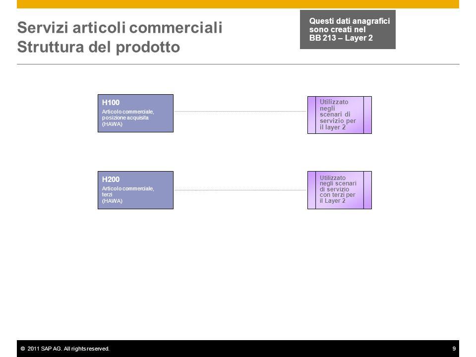 ©2011 SAP AG. All rights reserved.9 Servizi articoli commerciali Struttura del prodotto H100 Articolo commerciale, posizione acquisita (HAWA) Utilizza