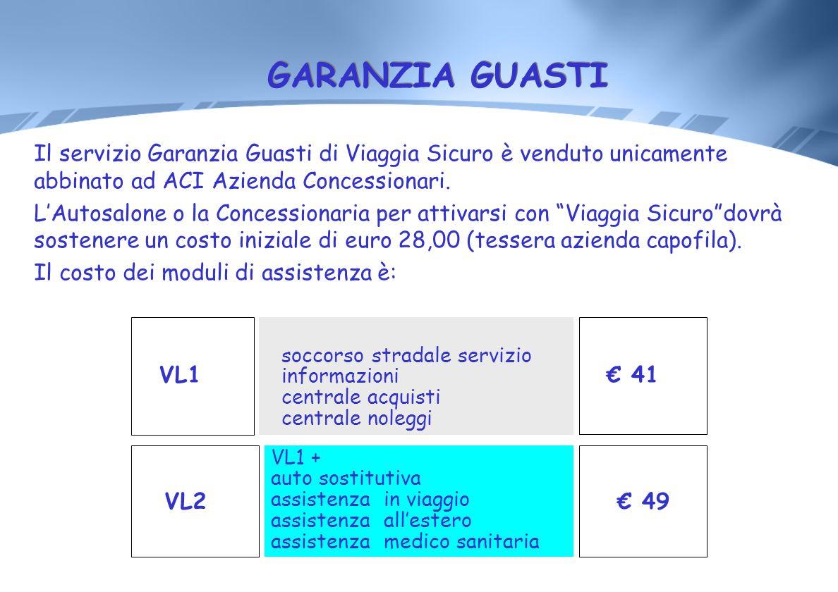 GARANZIA GUASTI Il servizio Garanzia Guasti di Viaggia Sicuro è venduto unicamente abbinato ad ACI Azienda Concessionari. LAutosalone o la Concessiona