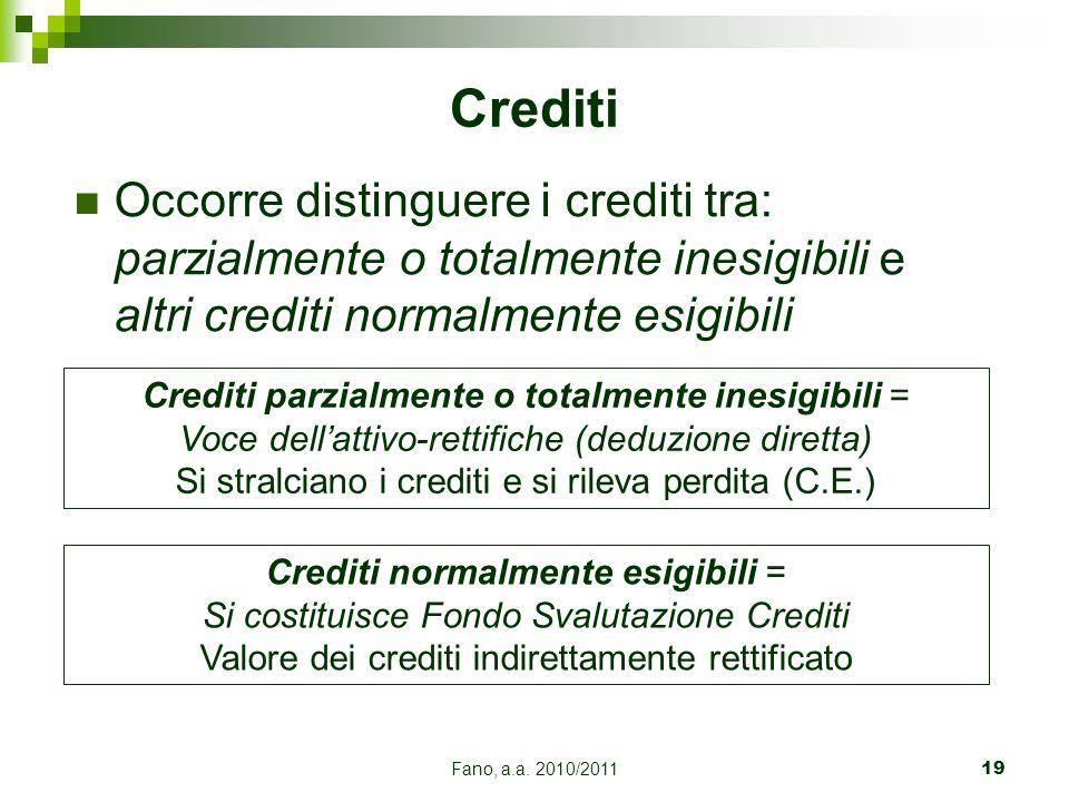 Fano, a.a. 2010/201119 Occorre distinguere i crediti tra: parzialmente o totalmente inesigibili e altri crediti normalmente esigibili Crediti Crediti