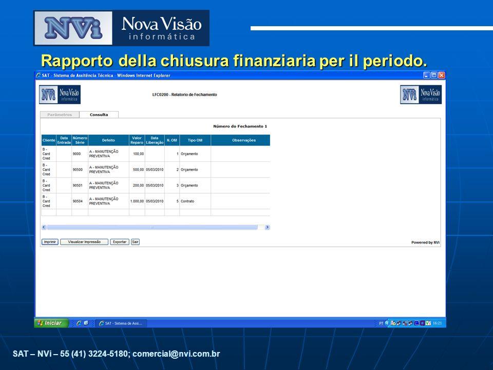 SAT – NVi – 55 (41) 3224-5180; comercial@nvi.com.br Rapporto della chiusura finanziaria per il periodo.